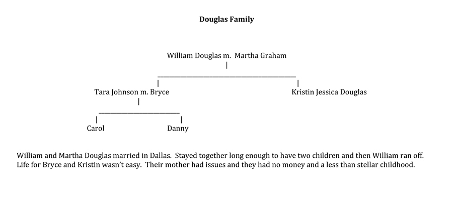 Douglas Family Tree