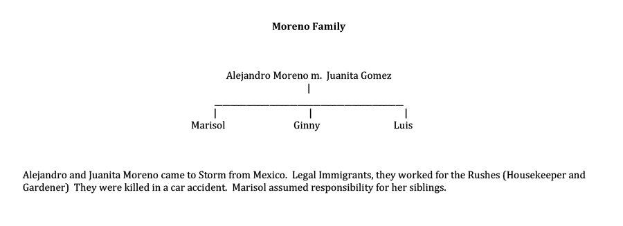Moreno Family Tree