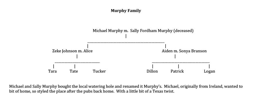 Murphy Family Tree