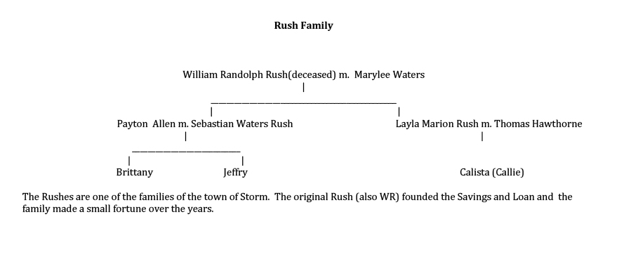 Rush Family Tree
