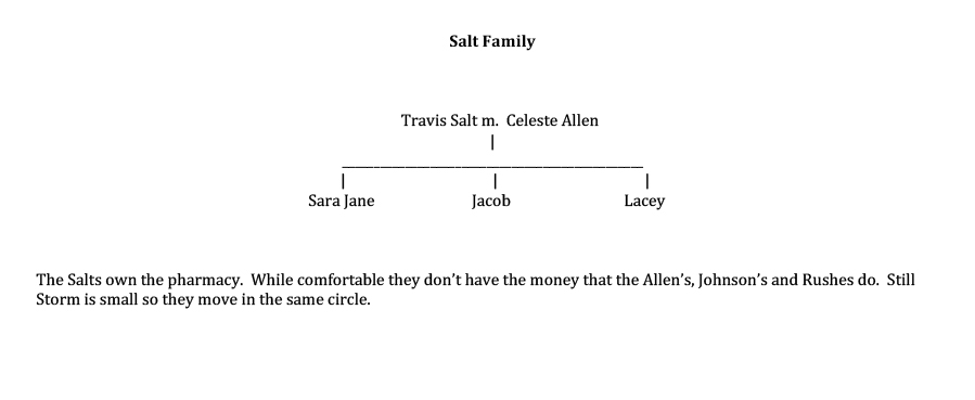 Salt Family Tree